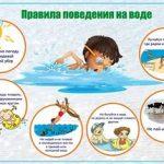 pravila-povedeniya-na-vode