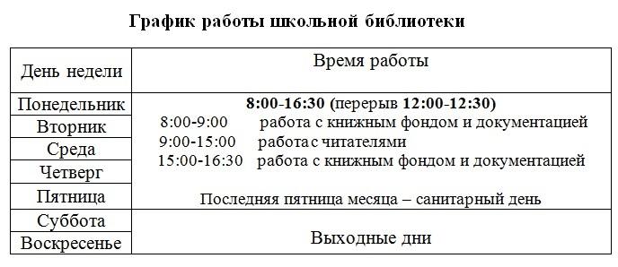 rezhim-raboti-shkolnoj-biblioteki