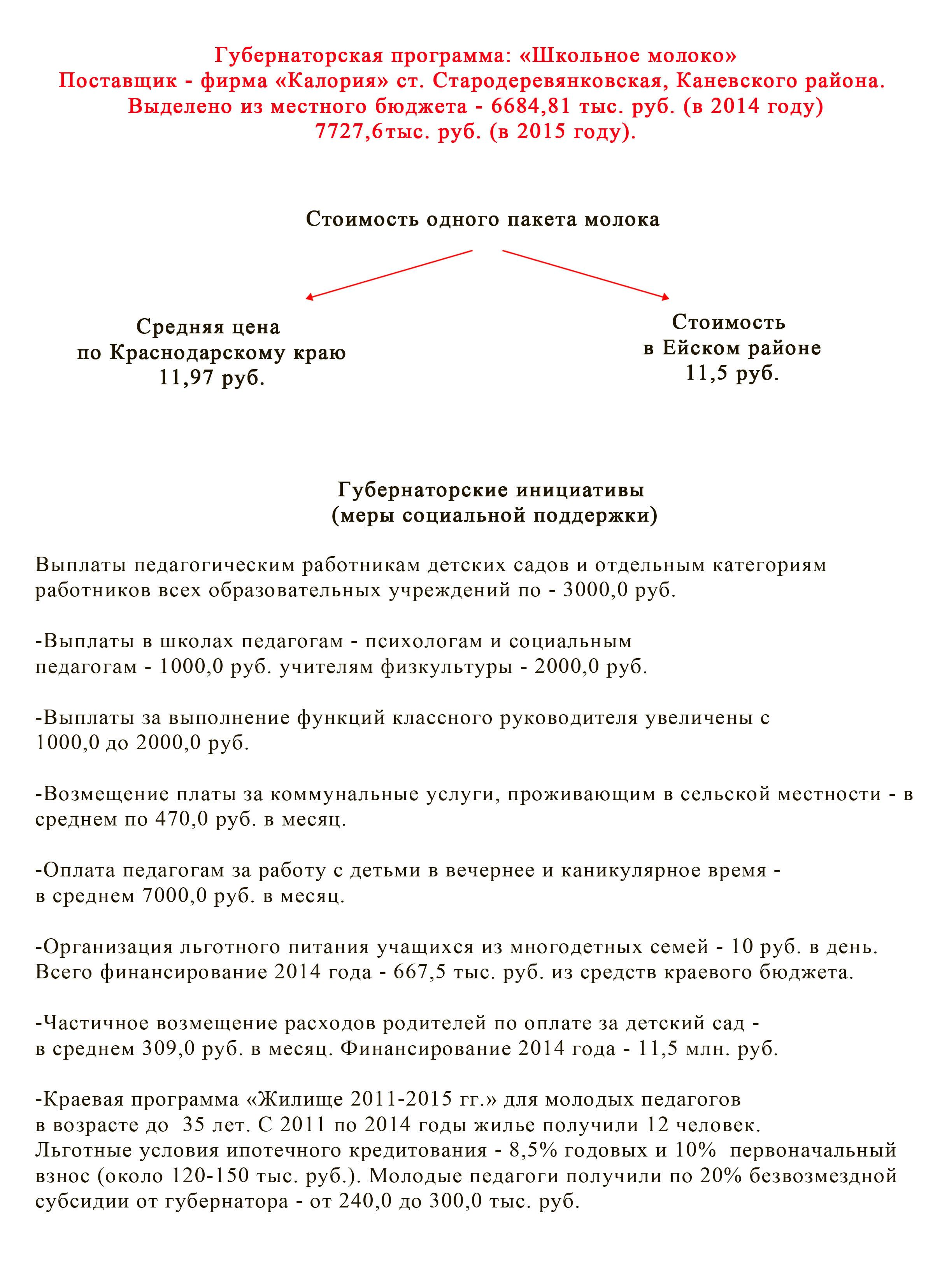 obrazovanie-v-cifrah-6