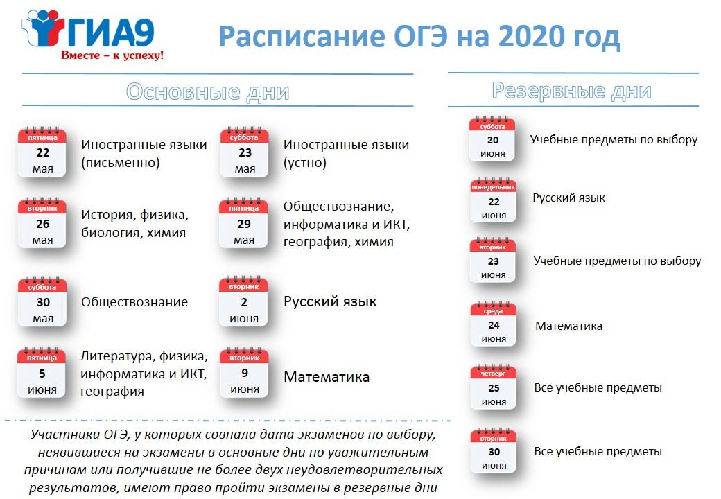 Расписание ОГЭ 2020г.