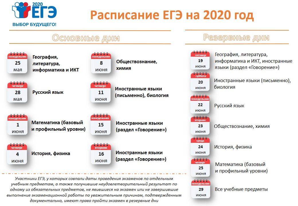 распиание ЕГЭ 2020